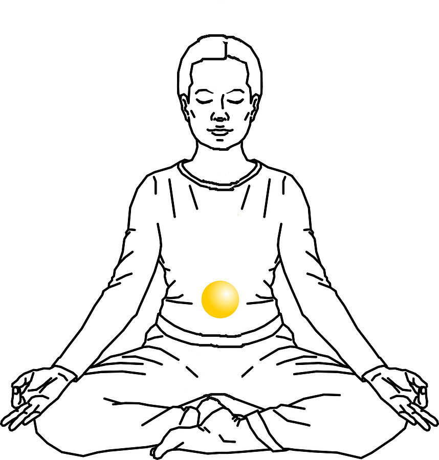 http://totallymeditation.com/wp-content/uploads/2011/04/chakra-3.jpg
