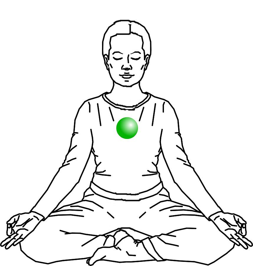 http://totallymeditation.com/wp-content/uploads/2011/04/chakra-4.jpg